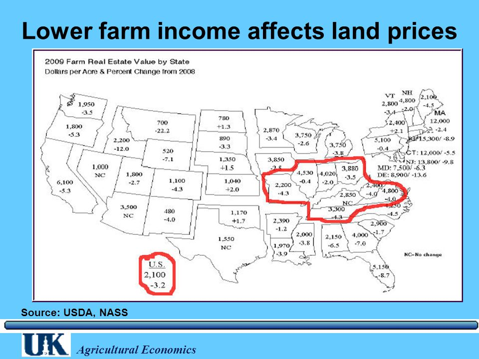 Agricultural Economics Lower farm income affects land prices Source: USDA, NASS