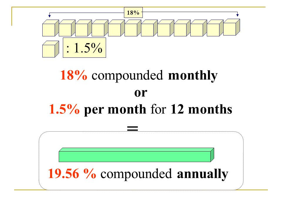 : 1.5% 18% 18% compounded monthly or 1.5% per month for 12 months = % compounded annually