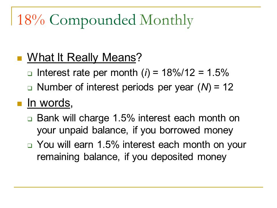 18% Compounded Monthly What It Really Means.