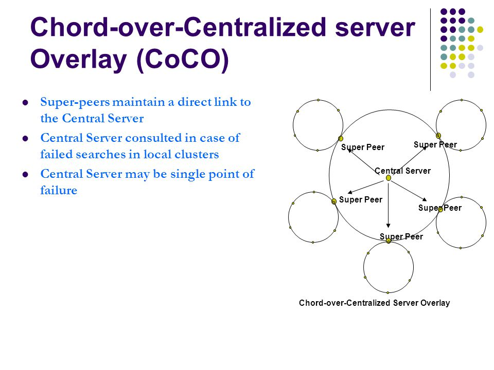 Central Server Super Peer Chord-over-Centralized Server Overlay Chord-over-Centralized server Overlay (CoCO) Super-peers maintain a direct link to the Central Server Central Server consulted in case of failed searches in local clusters Central Server may be single point of failure