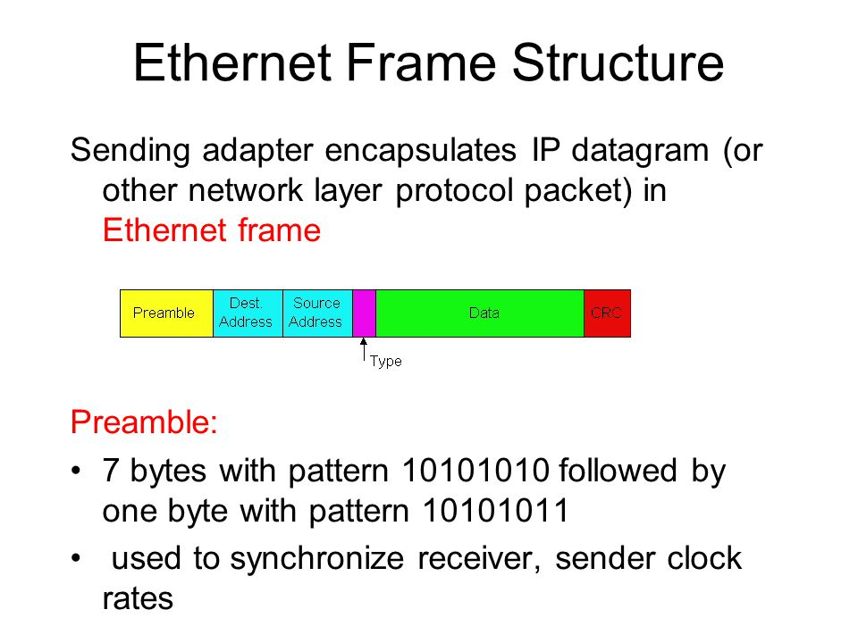 Ethernet Frame Structure Sending adapter encapsulates IP datagram (or other network layer protocol packet) in Ethernet frame Preamble: 7 bytes with pattern followed by one byte with pattern used to synchronize receiver, sender clock rates