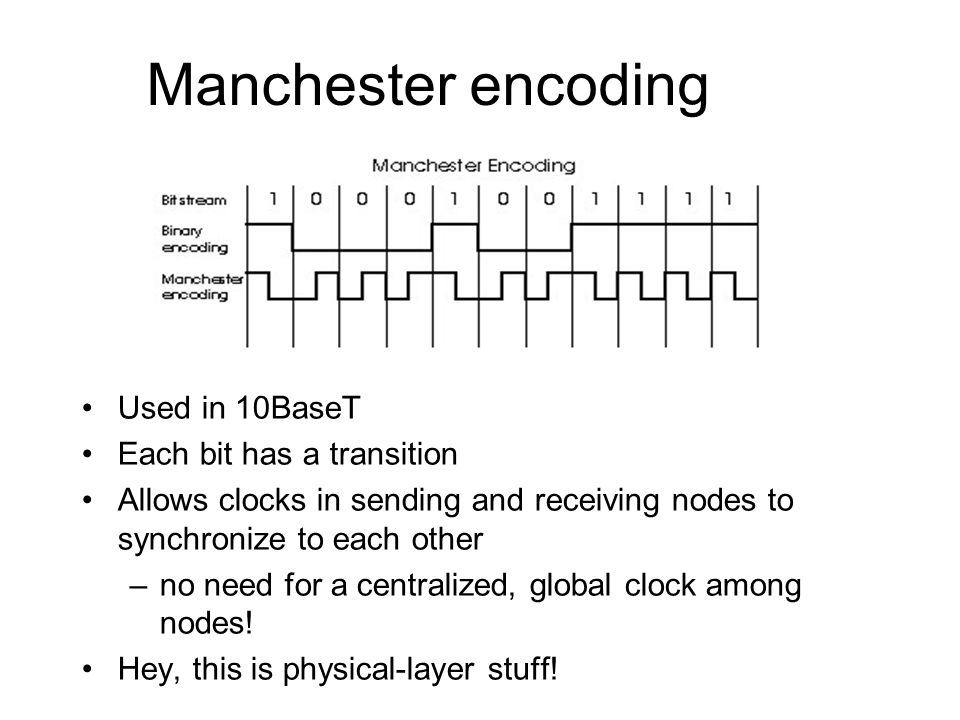 Manchester encoding Used in 10BaseT Each bit has a transition Allows clocks in sending and receiving nodes to synchronize to each other –no need for a centralized, global clock among nodes.
