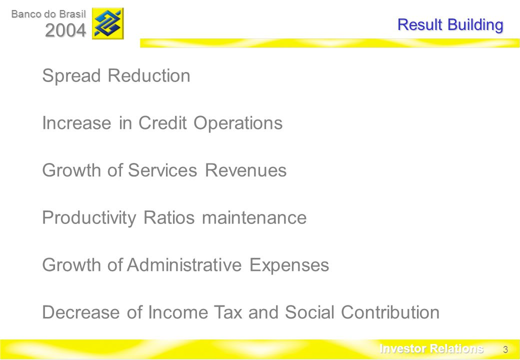 3 Banco do Brasil 2004 Investor Relations Result Building Spread Reduction Increase in Credit Operations Growth of Services Revenues Productivity Ratios maintenance Growth of Administrative Expenses Decrease of Income Tax and Social Contribution