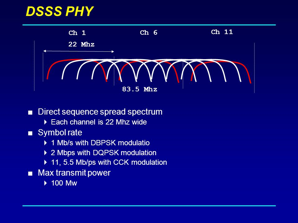 DSSS PHY  Direct sequence spread spectrum  Each channel is 22 Mhz wide  Symbol rate  1 Mb/s with DBPSK modulatio  2 Mbps with DQPSK modulation  11, 5.5 Mb/ps with CCK modulation  Max transmit power  100 Mw 22 Mhz 83.5 Mhz Ch 1 Ch 6 Ch 11