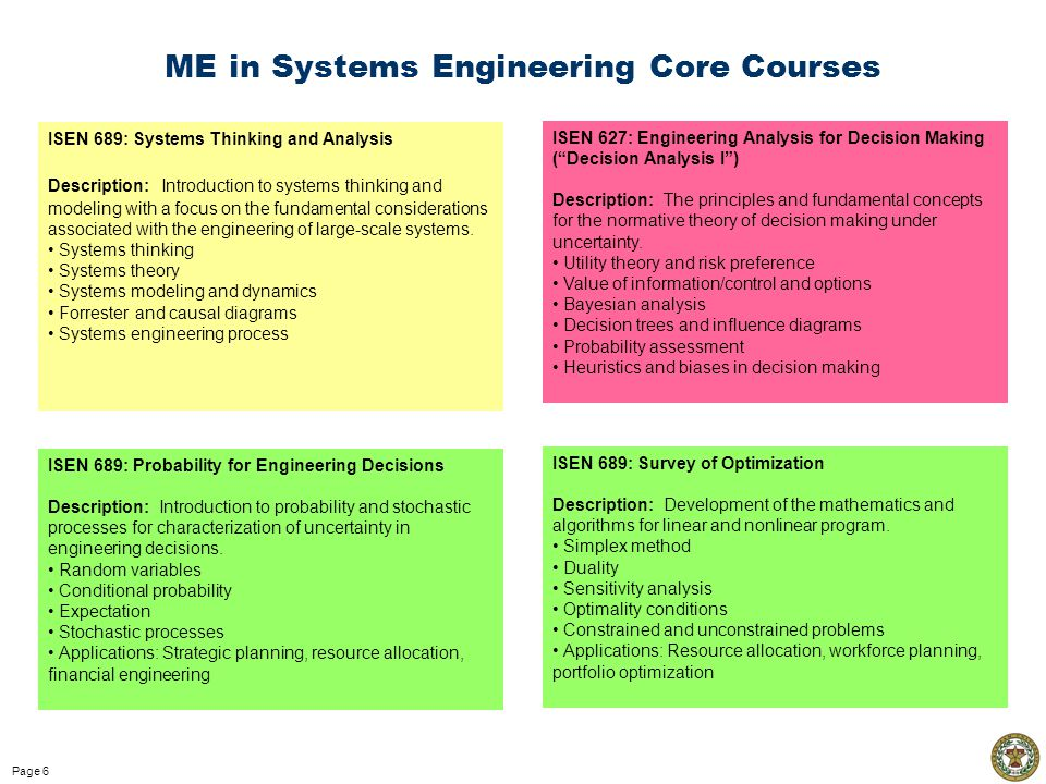 Page 6 ME in Systems Engineering Core Courses ISEN 627: Engineering Analysis for Decision Making ( Decision Analysis I ) Description: The principles and fundamental concepts for the normative theory of decision making under uncertainty.