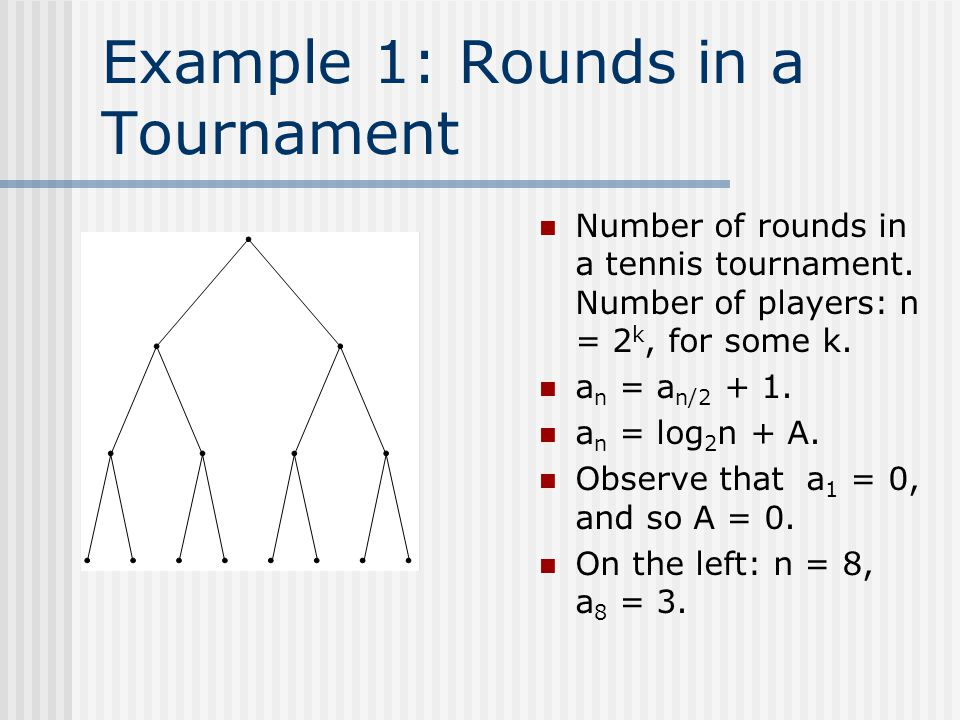 Example 1: Rounds in a Tournament Number of rounds in a tennis tournament.