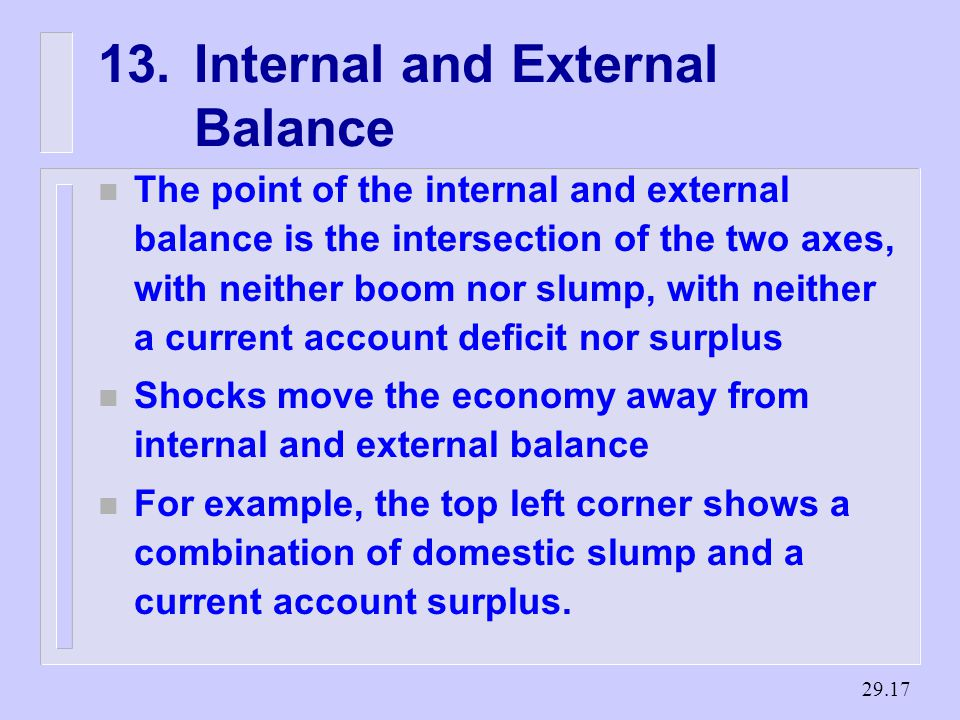 Internal and External Balance n The point of the internal and external balance is the intersection of the two axes, with neither boom nor slump, with neither a current account deficit nor surplus n Shocks move the economy away from internal and external balance n For example, the top left corner shows a combination of domestic slump and a current account surplus.
