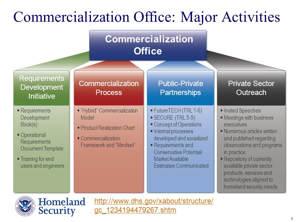 7 Sample Text Commercialization Office: Major Activities http://www.dhs.gov/xabout/structure/ gc_1234194479267.shtm  Requirements Development Book(s)  Operational Requirements Document Template  Training for end users and engineers  Hybrid Commercialization Model  Product Realization Chart  Commercialization Framework and Mindset  FutureTECH (TRL 1-6)  SECURE (TRL 5-9)  Concept of Operations  Internal processes developed and socialized  Requirements and Conservative Potential Market Available Estimates Communicated  Invited Speeches  Meetings with business executives  Numerous articles written and published regarding observations and programs in practice.