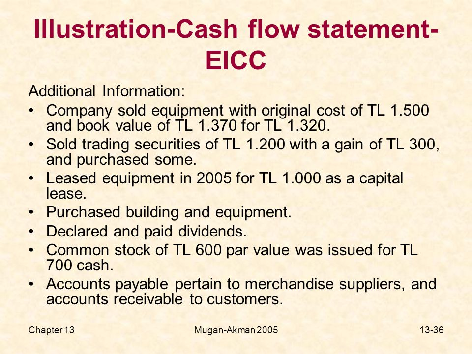 Chapter 13Mugan-Akman Illustration-Cash flow statement- EICC Additional Information: Company sold equipment with original cost of TL and book value of TL for TL