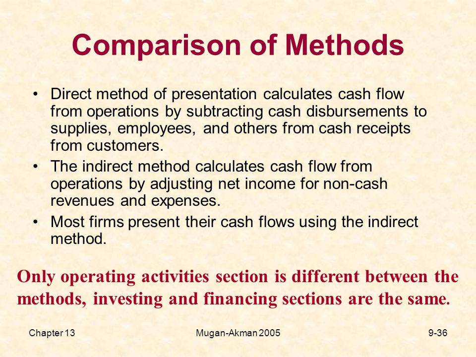 Chapter 13Mugan-Akman Comparison of Methods Direct method of presentation calculates cash flow from operations by subtracting cash disbursements to supplies, employees, and others from cash receipts from customers.