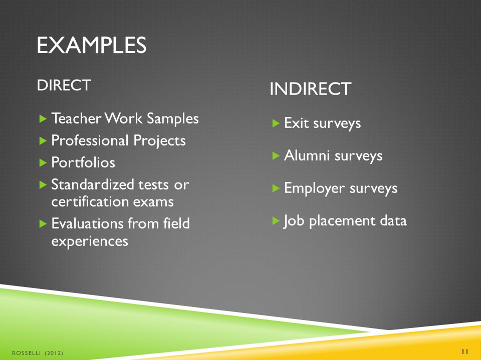 DIRECT  Teacher Work Samples  Professional Projects  Portfolios  Standardized tests or certification exams  Evaluations from field experiences INDIRECT  Exit surveys  Alumni surveys  Employer surveys  Job placement data EXAMPLES ROSSELLI (2012) 11