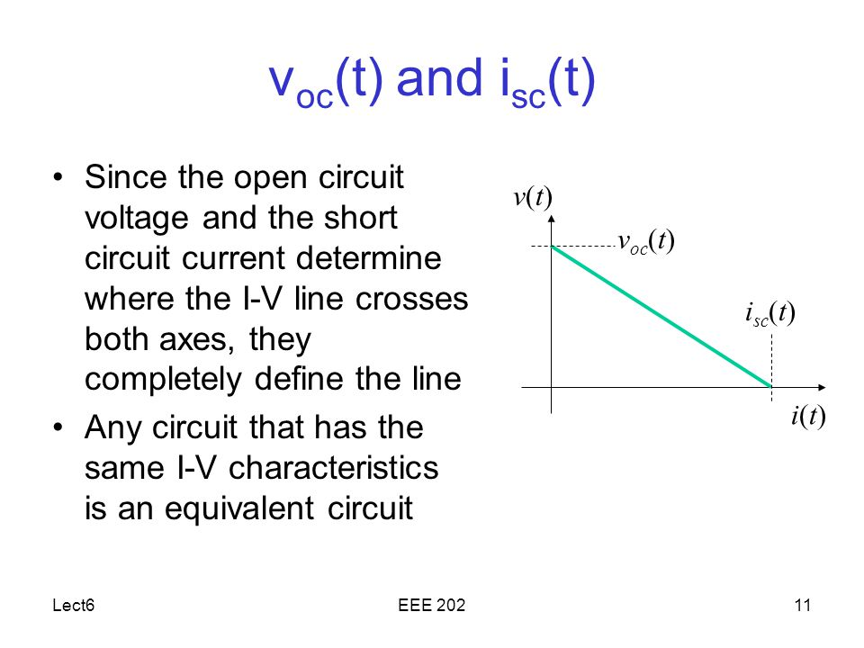 Lect6EEE v oc (t) and i sc (t) Since the open circuit voltage and the short circuit current determine where the I-V line crosses both axes, they completely define the line Any circuit that has the same I-V characteristics is an equivalent circuit v(t)v(t) i(t)i(t) v oc (t) i sc (t)
