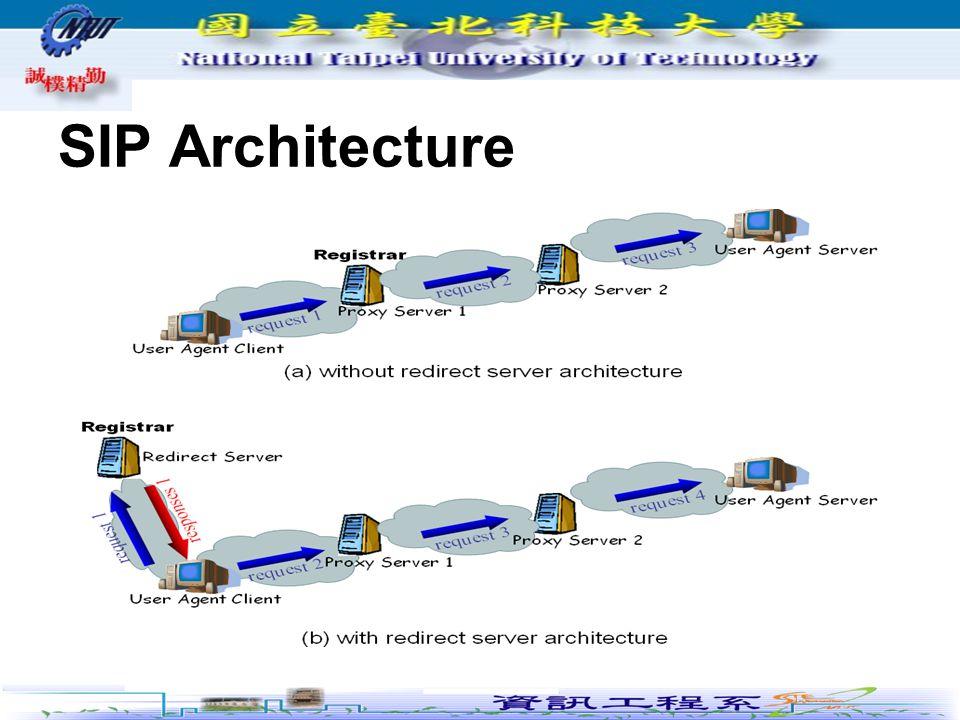 宽频网路 多媒体资料 封包交换 vs 电路交换  4         相关技术背景