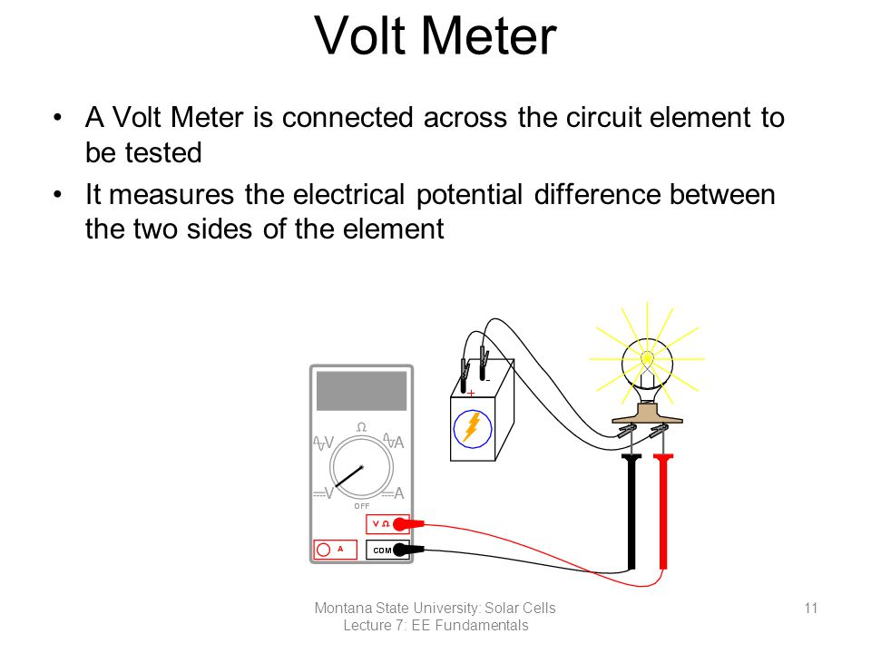 Volt Meter A Volt Meter is connected across the circuit element to be tested It measures the electrical potential difference between the two sides of the element 11Montana State University: Solar Cells Lecture 7: EE Fundamentals
