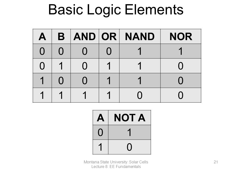 Basic Logic Elements Montana State University: Solar Cells Lecture 8: EE Fundamentals 21 ABANDORNANDNOR ANOT A 01 10