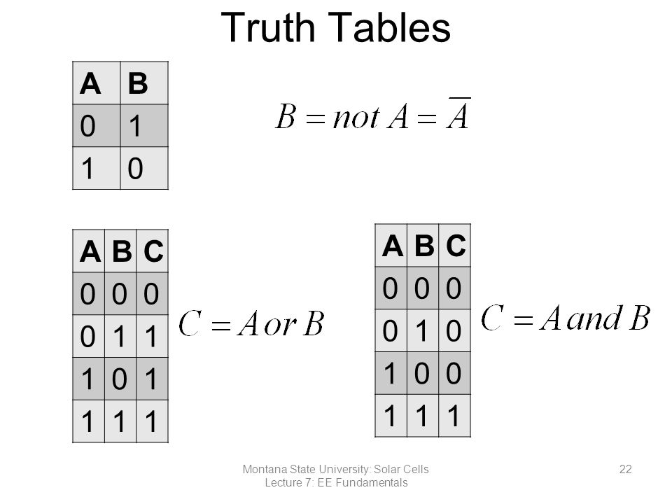 Truth Tables AB Montana State University: Solar Cells Lecture 7: EE Fundamentals 22 ABC ABC