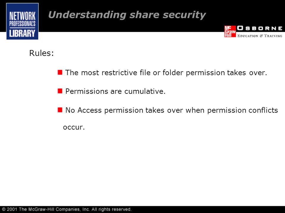 Understanding share security Rules: The most restrictive file or folder permission takes over.