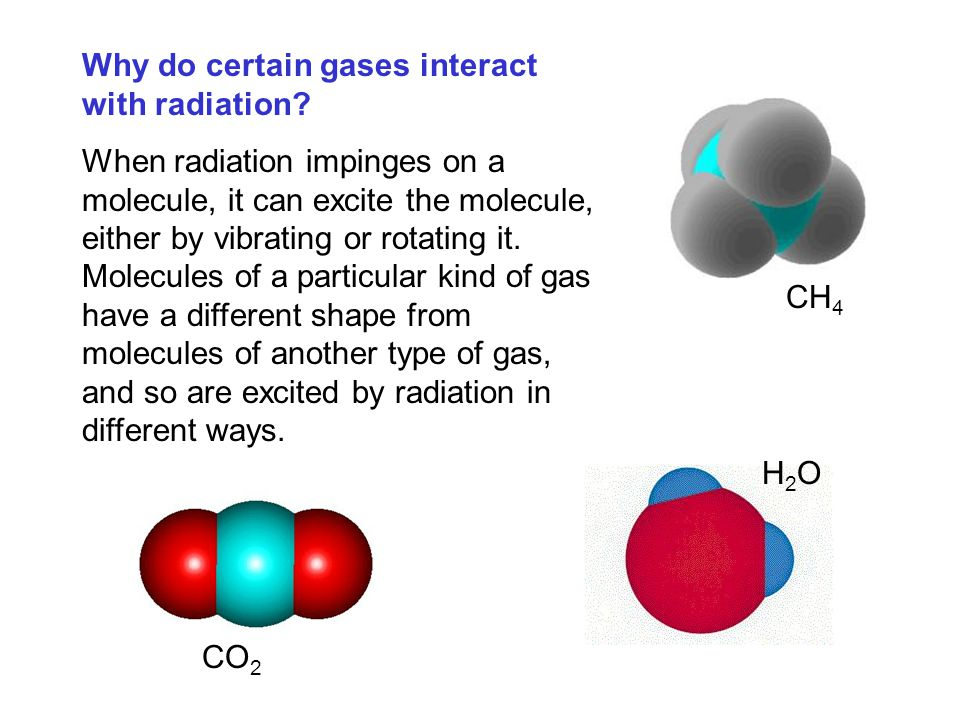 CO 2 H2OH2O Why do certain gases interact with radiation.