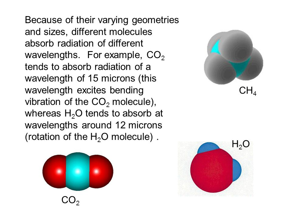 CO 2 H2OH2O Because of their varying geometries and sizes, different molecules absorb radiation of different wavelengths.