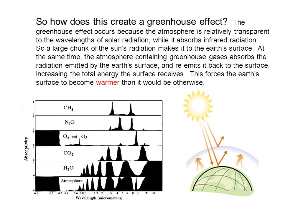 So how does this create a greenhouse effect.