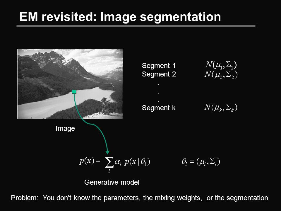 EM revisited: Image segmentation Image Segment 1 Segment 2.
