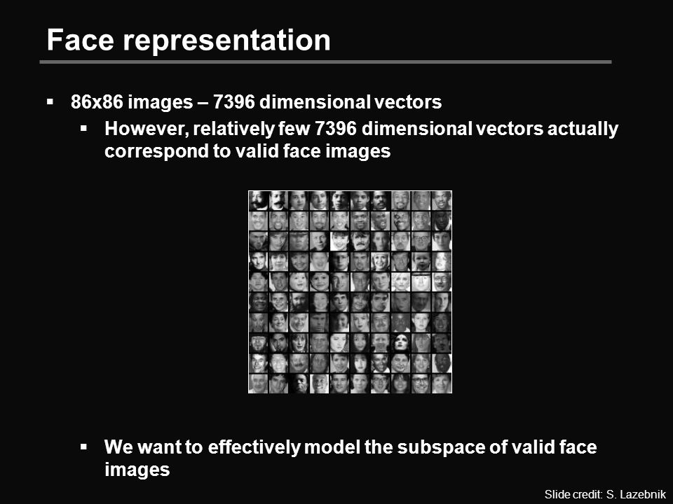 Face representation  86x86 images – 7396 dimensional vectors  However, relatively few 7396 dimensional vectors actually correspond to valid face images  We want to effectively model the subspace of valid face images Slide credit: S.