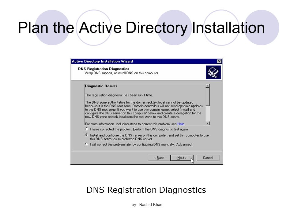 by Rashid Khan Plan the Active Directory Installation DNS Registration Diagnostics