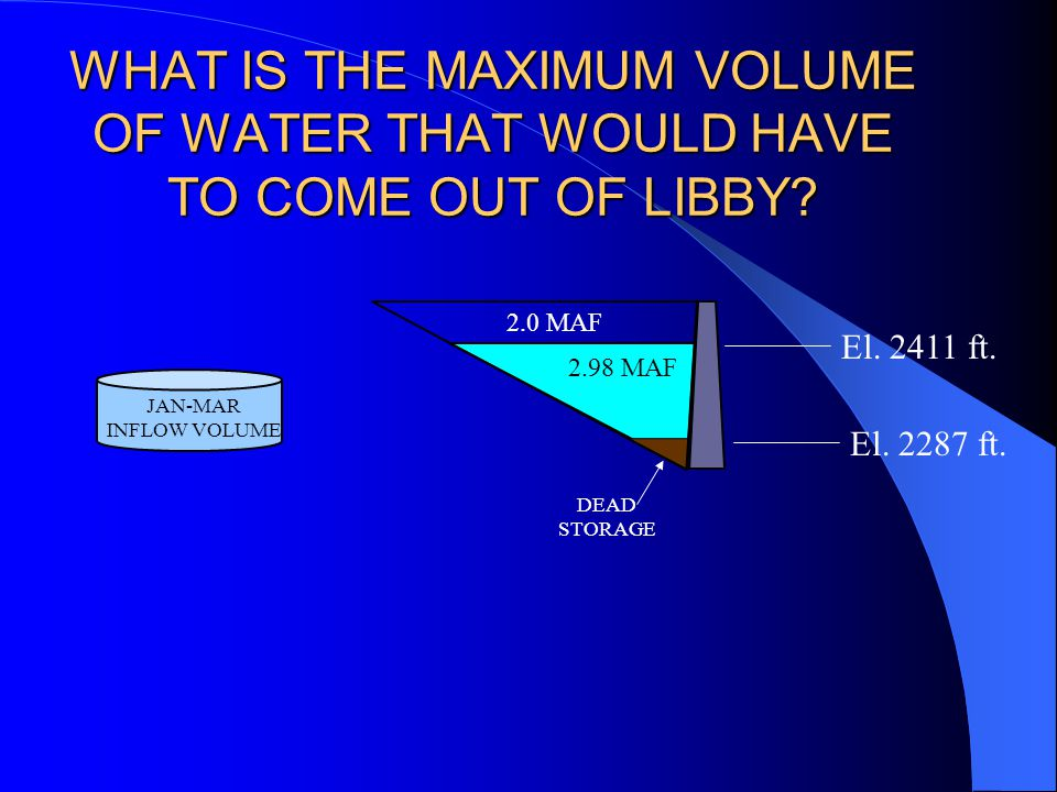 WHAT IS THE MAXIMUM VOLUME OF WATER THAT WOULD HAVE TO COME OUT OF LIBBY.