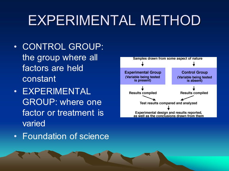 EXPERIMENTAL METHOD CONTROL GROUP: the group where all factors are held constant EXPERIMENTAL GROUP: where one factor or treatment is varied Foundation of science