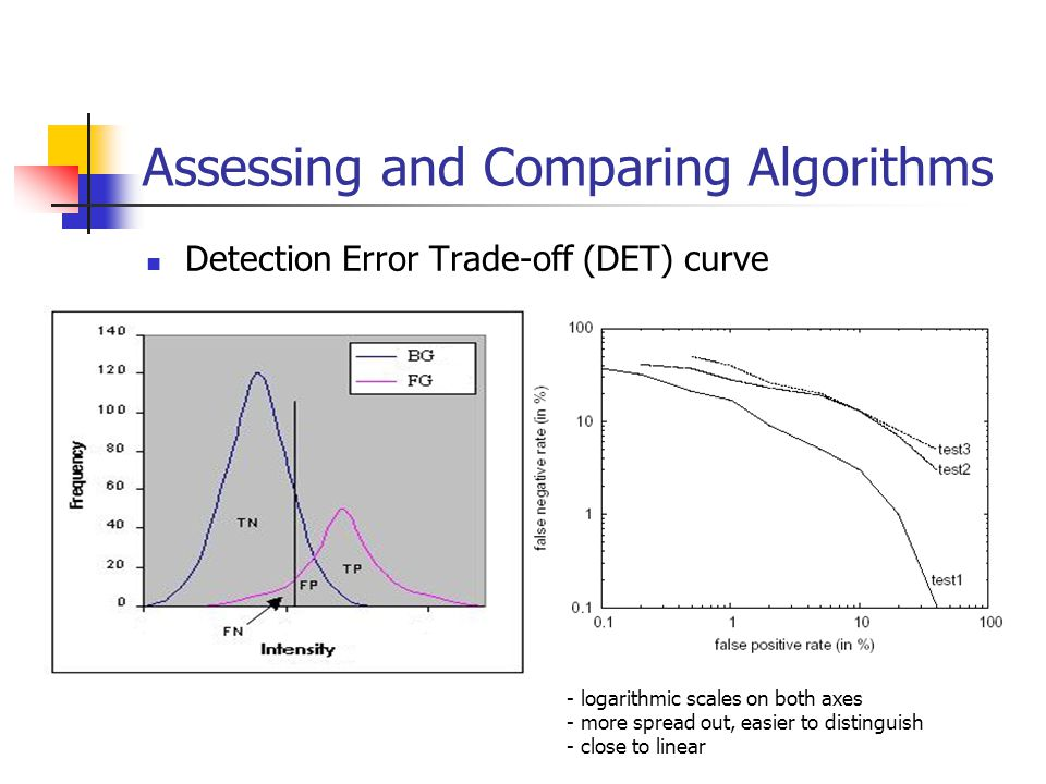Assessing and Comparing Algorithms Detection Error Trade-off (DET) curve - logarithmic scales on both axes - more spread out, easier to distinguish - close to linear