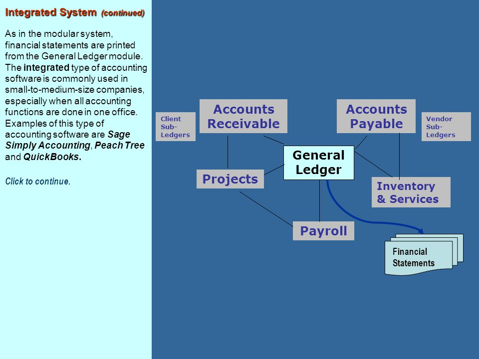 General Ledger Payroll Inventory & Services Projects Accounts Receivable Client Sub- Ledgers Accounts Payable Vendor Sub- Ledgers Financial Statements Integrated System (continued) As in the modular system, financial statements are printed from the General Ledger module.