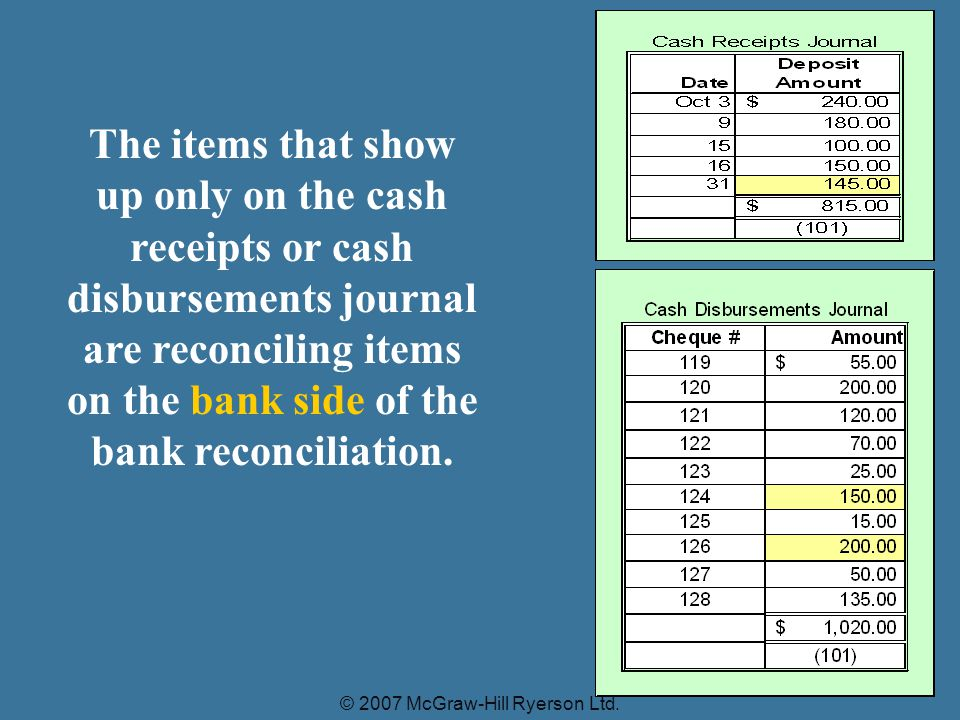 The items that show up only on the cash receipts or cash disbursements journal are reconciling items on the bank side of the bank reconciliation.