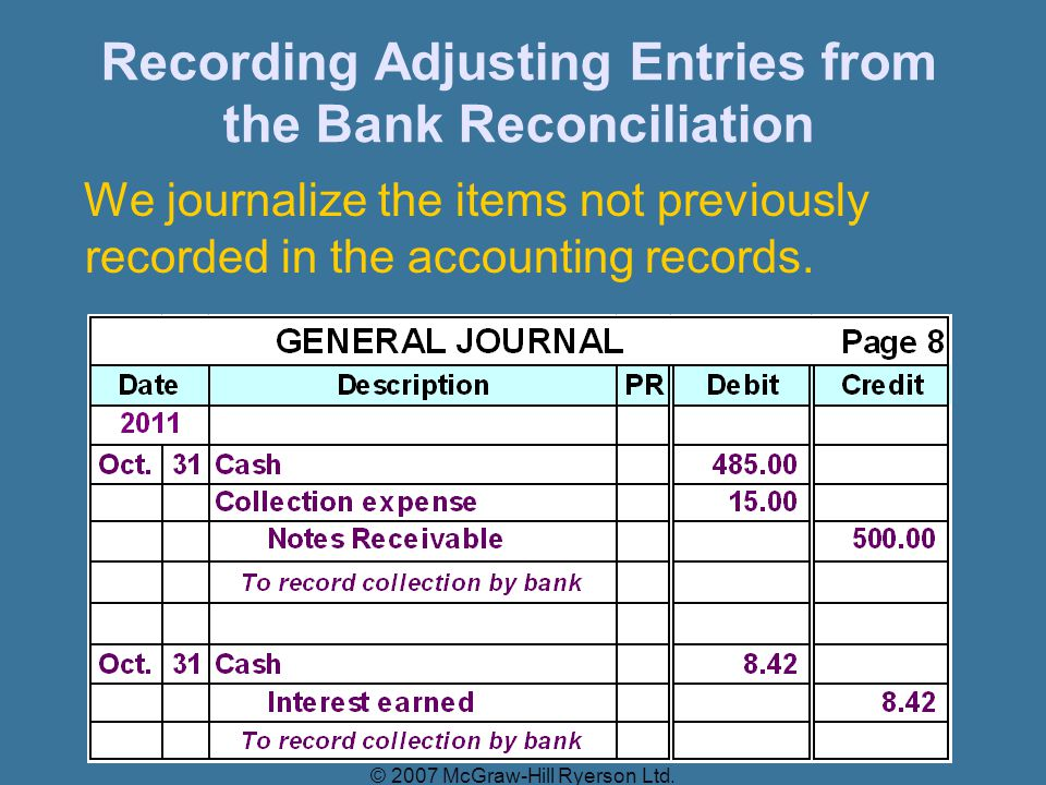 Recording Adjusting Entries from the Bank Reconciliation We journalize the items not previously recorded in the accounting records.