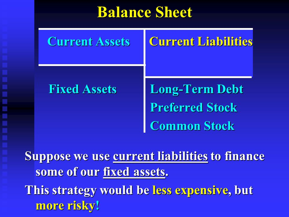 Balance Sheet Current Assets Current Liabilities Current Assets Current Liabilities Fixed Assets Long-Term Debt Fixed Assets Long-Term Debt Preferred Stock Preferred Stock Common Stock Common Stock Suppose we use current liabilities to finance some of our fixed assets.