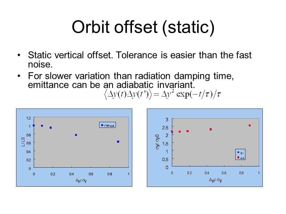Orbit offset (static) Static vertical offset. Tolerance is easier than the fast noise.