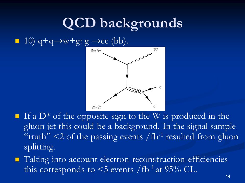 14 QCD backgrounds 10) q+q→w+g: g →cc (bb).