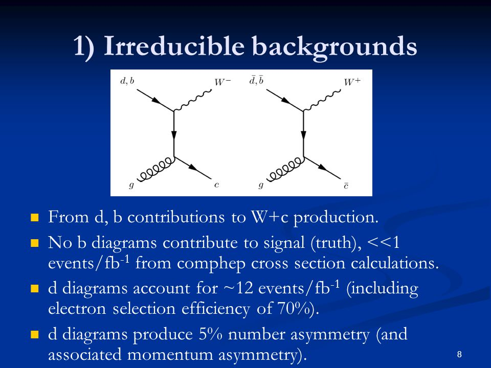 8 1) Irreducible backgrounds From d, b contributions to W+c production.