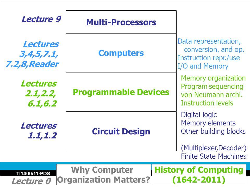 Pdf computer organization architecture