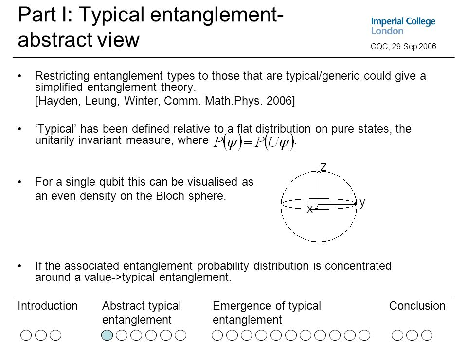 Abstract typical entanglement Emergence of typical entanglement ConclusionIntroduction CQC, 29 Sep 2006 Part I: Typical entanglement- abstract view Restricting entanglement types to those that are typical/generic could give a simplified entanglement theory.