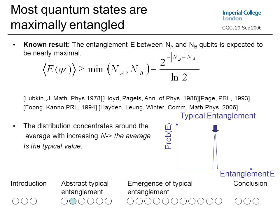 Abstract typical entanglement Emergence of typical entanglement ConclusionIntroduction CQC, 29 Sep 2006 Most quantum states are maximally entangled Known result: The entanglement E between N A and N B qubits is expected to be nearly maximal.