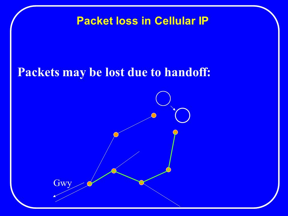 Packet loss in Cellular IP Packets may be lost due to handoff: Gwy