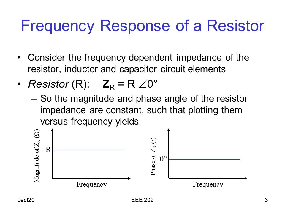 Lect20EEE 2023 Frequency Response of a Resistor Consider the frequency dependent impedance of the resistor, inductor and capacitor circuit elements Resistor (R):Z R = R  0° –So the magnitude and phase angle of the resistor impedance are constant, such that plotting them versus frequency yields Magnitude of Z R (  ) Frequency R Phase of Z R (°) Frequency 0°
