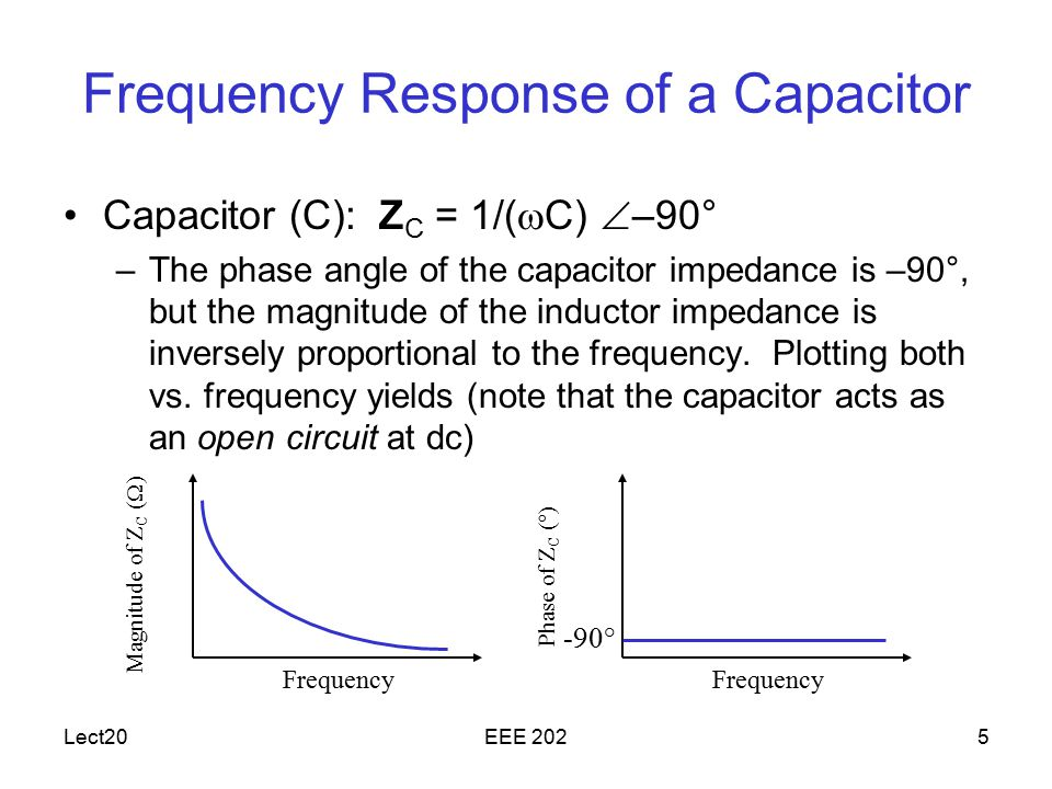Lect20EEE 2025 Frequency Response of a Capacitor Capacitor (C):Z C = 1/(  C)  –90° –The phase angle of the capacitor impedance is –90°, but the magnitude of the inductor impedance is inversely proportional to the frequency.
