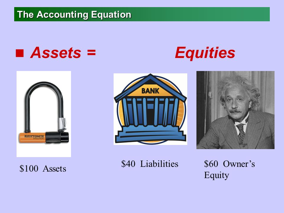 The Accounting Equation n Assets = Equities $100 Assets $60 Owner's Equity $40 Liabilities