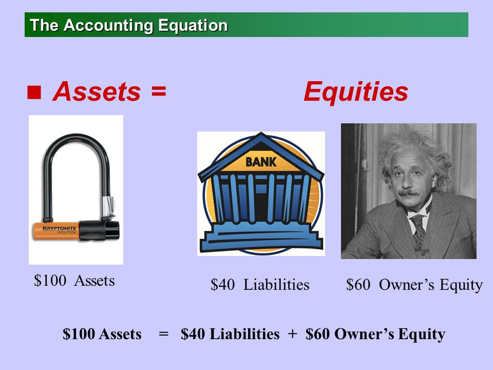 The Accounting Equation n Assets = Equities $100 Assets $60 Owner's Equity$40 Liabilities $100 Assets = $40 Liabilities + $60 Owner's Equity