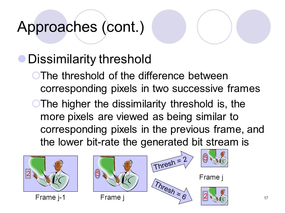 17 Approaches (cont.) Dissimilarity threshold  The threshold of the difference between corresponding pixels in two successive frames  The higher the dissimilarity threshold is, the more pixels are viewed as being similar to corresponding pixels in the previous frame, and the lower bit-rate the generated bit stream is 25 5 Frame j-1Frame j Thresh = 2 Thresh = 6 2 Frame j