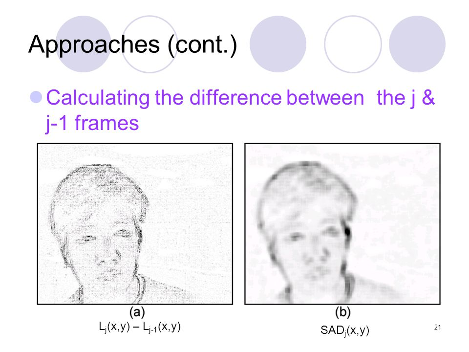 21 Approaches (cont.) Calculating the difference between the j & j-1 frames L j (x,y) – L j-1 (x,y) SAD j (x,y)