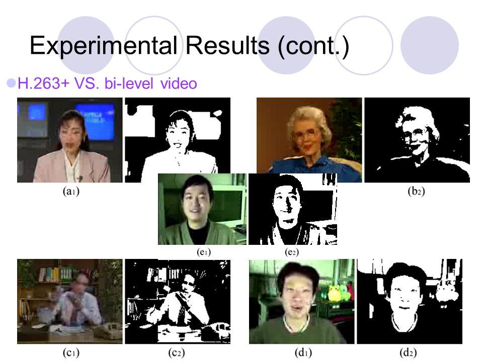 30 Experimental Results (cont.) H.263+ VS. bi-level video