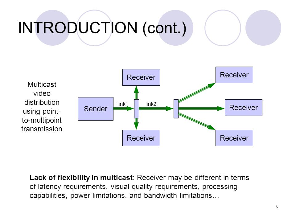 6 INTRODUCTION (cont.) Sender Receiver Multicast video distribution using point- to-multipoint transmission Lack of flexibility in multicast: Receiver may be different in terms of latency requirements, visual quality requirements, processing capabilities, power limitations, and bandwidth limitations… link1link2