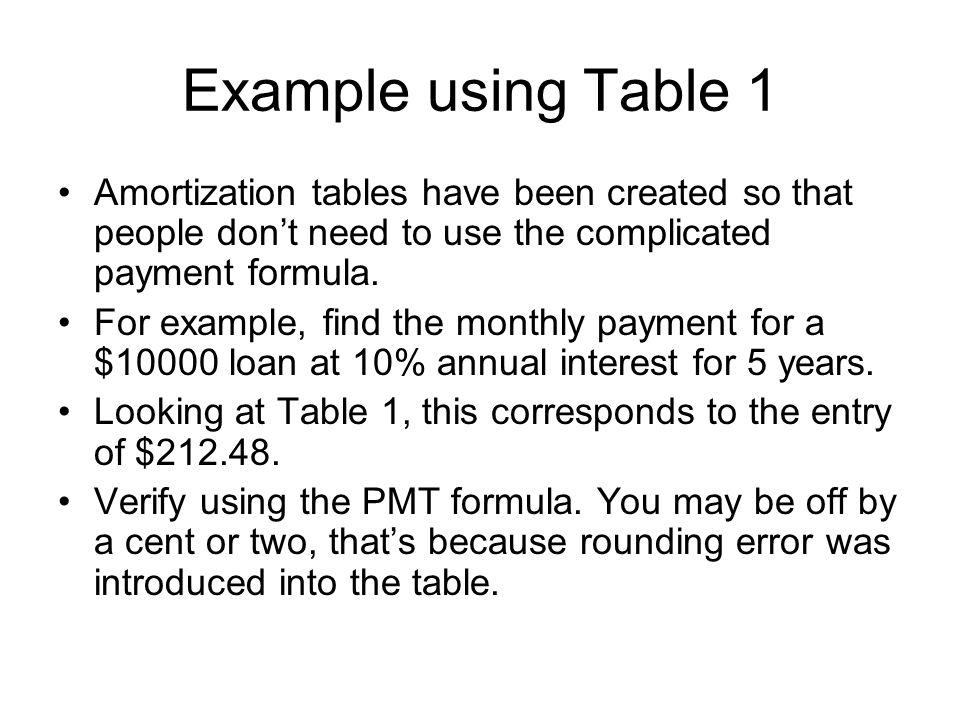 amortized loan payment formula